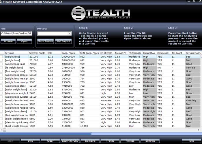 Stealth Keyword Competition Analyzer